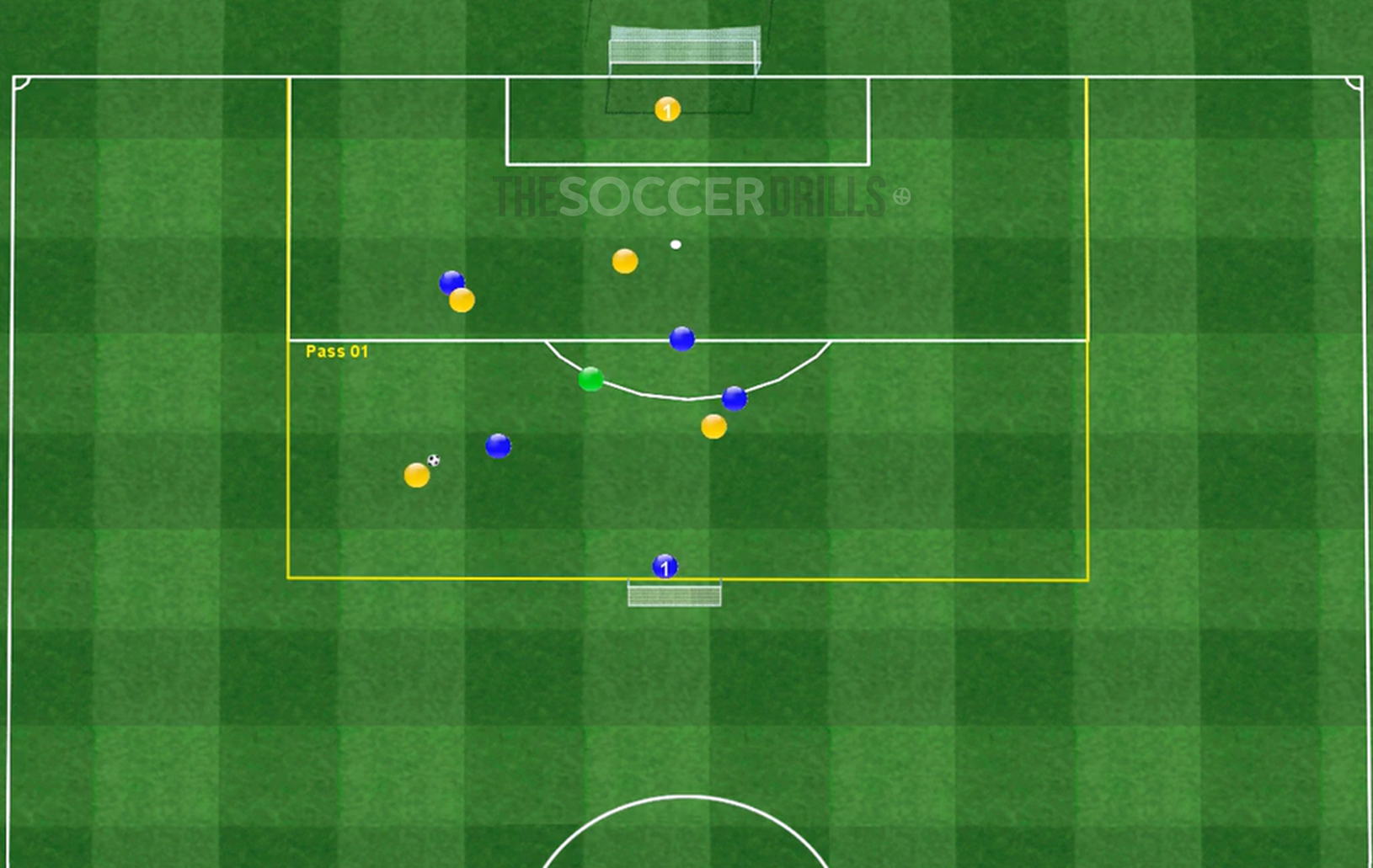 Soccer Drills for coaches, Soccer Drills for kds, Tactical Football Exercises, Tacical Soccer Drills, Drills for counterattack, Possesion  possesion drills soccer, Small-Sided Soccer Games,