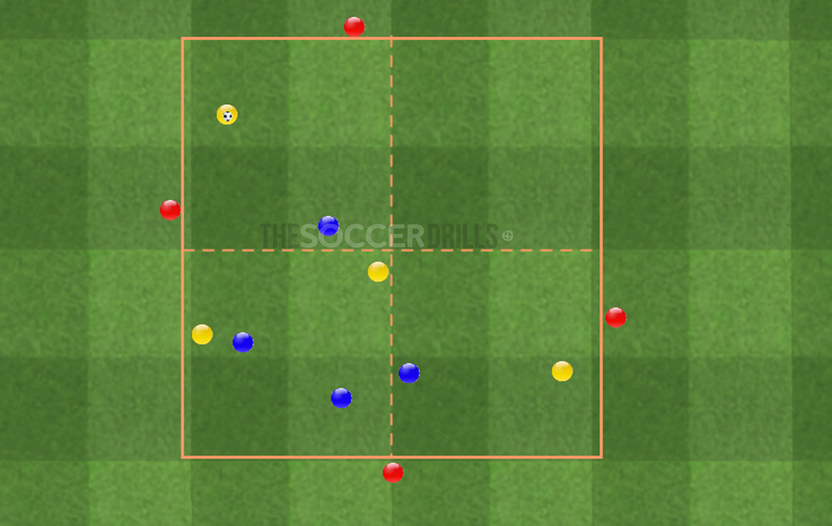 Small Sided Game, Soccer Drills for coaches, Soccer Drills for kds, Tactical Football Exercises, Tacical Soccer Drills, Drills for counterattack, Possesion  possesion drills soccer, Small-Sided Soccer Games,
