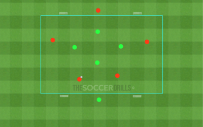 Small sided game – Third man